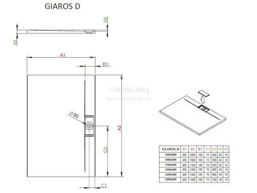 Radaway Giaros D