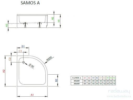 Radaway Samos A