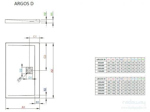 Radaway Argos D Поддон 90х80см