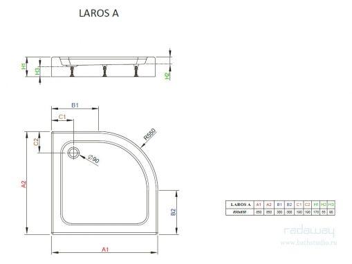 Radaway Laros A
