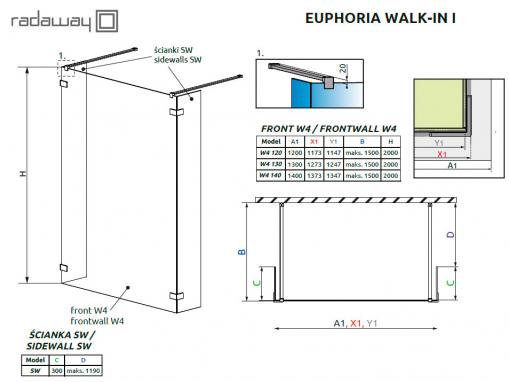 Radaway Euphoria Walk In I