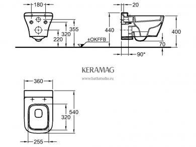 Keramag myDay, размеры