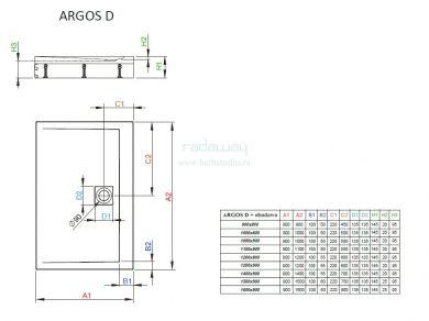 Radaway Argos D с панелями