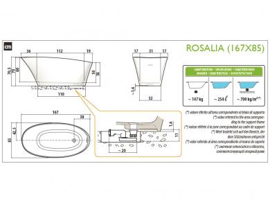 Ванна Jacuzzi Rosalia 168х86